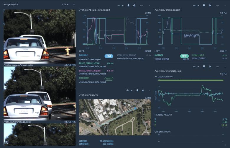Freedom Robotics Stream Tab - IMU, Steering Angle, GPS
